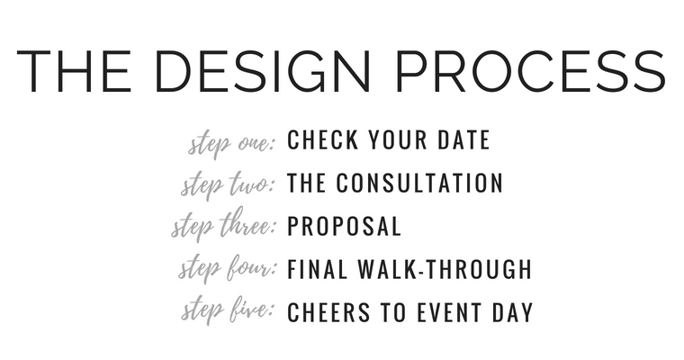 Topher Mack Floral & Events- The Design Process for this Atlanta Event Design Firm